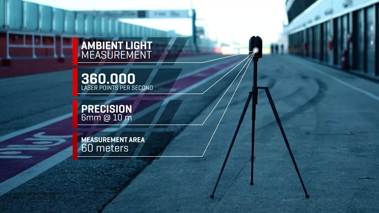 laser circuitos motogp18
